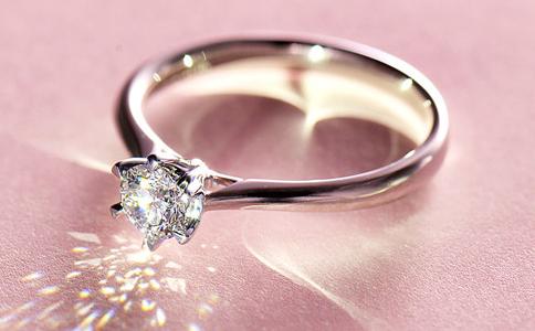 各个手指戴戒指的含义有什么不同图片